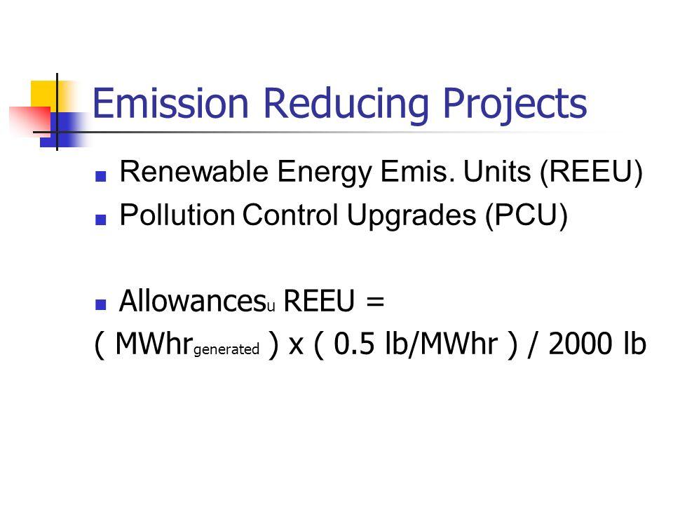 Emission Reducing Projects Renewable Energy Emis.