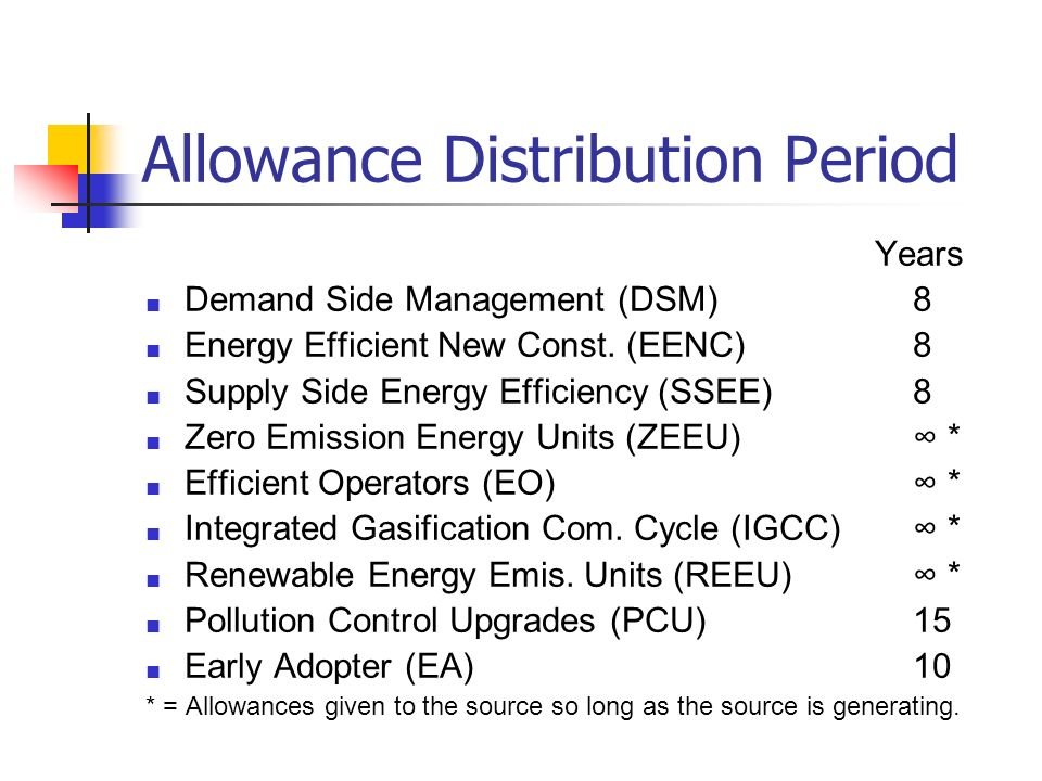 Allowance Distribution Period Years Demand Side Management (DSM) 8 Energy Efficient New Const.