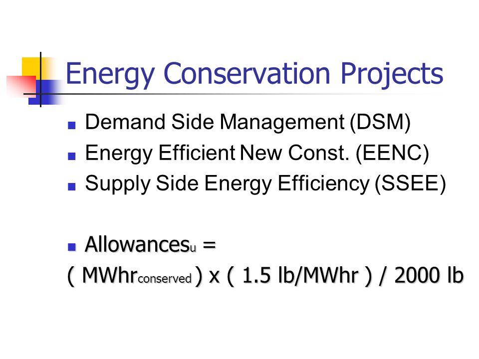 Energy Conservation Projects Demand Side Management (DSM) Energy Efficient New Const.