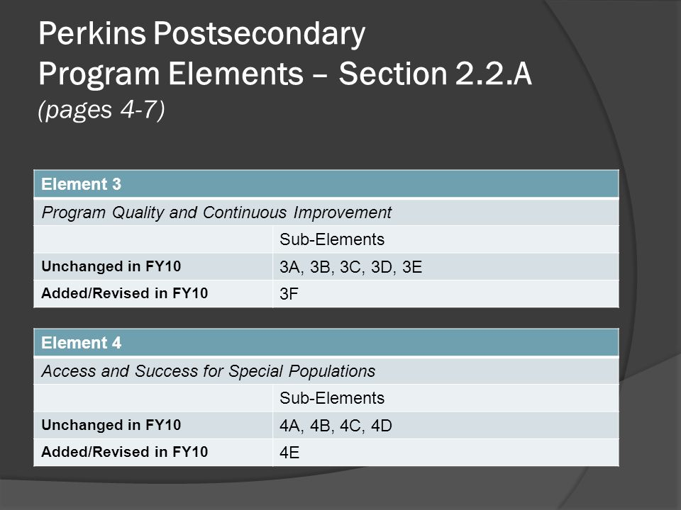 Perkins Postsecondary Program Elements – Section 2.2.A (pages 4-7) Element 3 Program Quality and Continuous Improvement Sub-Elements Unchanged in FY10 3A, 3B, 3C, 3D, 3E Added/Revised in FY10 3F Element 4 Access and Success for Special Populations Sub-Elements Unchanged in FY10 4A, 4B, 4C, 4D Added/Revised in FY10 4E