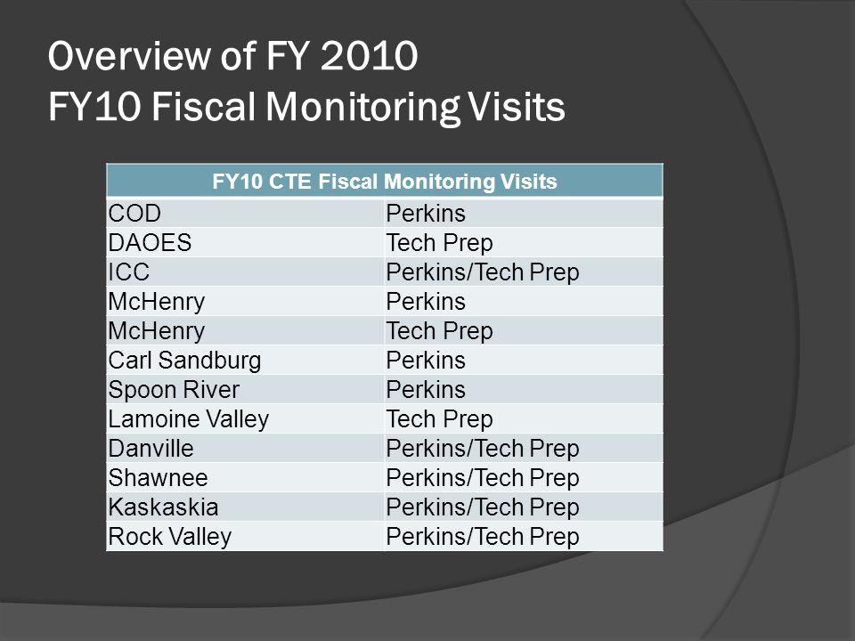 FY10 CTE Fiscal Monitoring Visits CODPerkins DAOESTech Prep ICCPerkins/Tech Prep McHenryPerkins McHenryTech Prep Carl SandburgPerkins Spoon RiverPerki