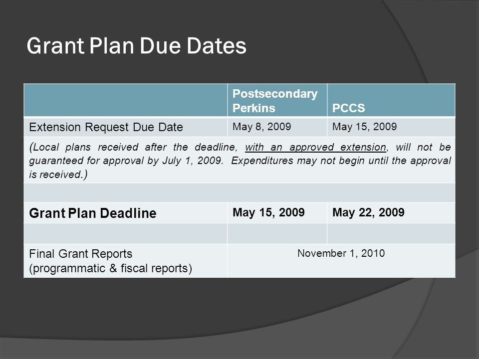 Grant Plan Due Dates Postsecondary PerkinsPCCS Extension Request Due Date May 8, 2009May 15, 2009 ( Local plans received after the deadline, with an approved extension, will not be guaranteed for approval by July 1, 2009.