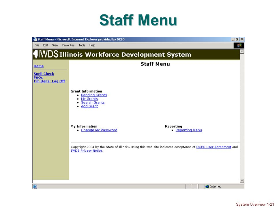 System Overview 1-21 Staff Menu