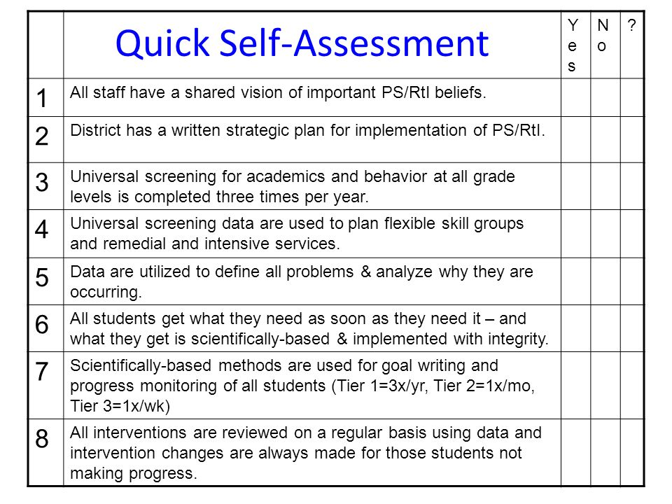 Quick Self-Assessment YesYes NoNo . 1 All staff have a shared vision of important PS/RtI beliefs.
