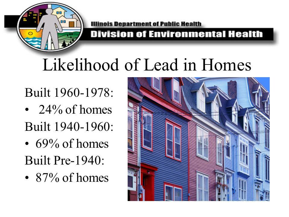 Likelihood of Lead in Homes Built 1960-1978: 24% of homes Built 1940-1960: 69% of homes Built Pre-1940: 87% of homes