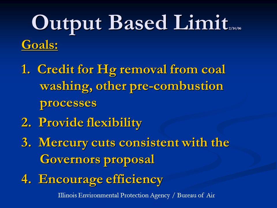 Output Based Limit 2/14/06 Goals: 1.