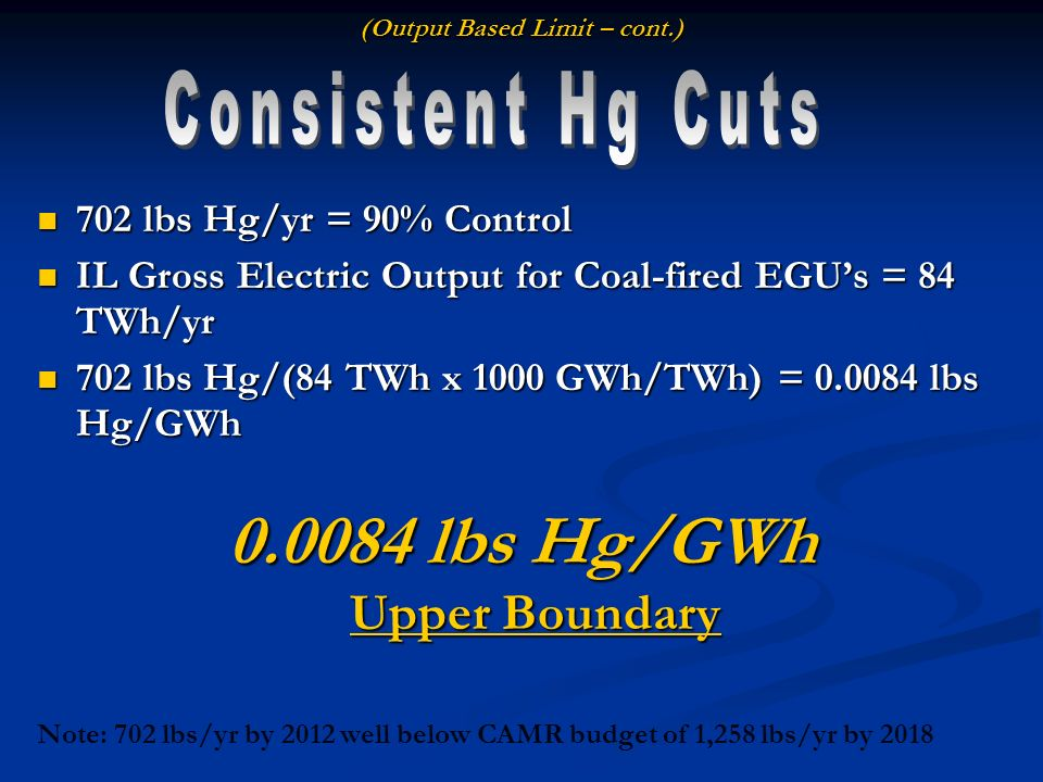(Output Based Limit – cont.) 702 lbs Hg/yr = 90% Control 702 lbs Hg/yr = 90% Control IL Gross Electric Output for Coal-fired EGUs = 84 TWh/yr IL Gross Electric Output for Coal-fired EGUs = 84 TWh/yr 702 lbs Hg/(84 TWh x 1000 GWh/TWh) = 0.0084 lbs Hg/GWh 702 lbs Hg/(84 TWh x 1000 GWh/TWh) = 0.0084 lbs Hg/GWh 0.0084 lbs Hg/GWh Upper Boundary Note: 702 lbs/yr by 2012 well below CAMR budget of 1,258 lbs/yr by 2018