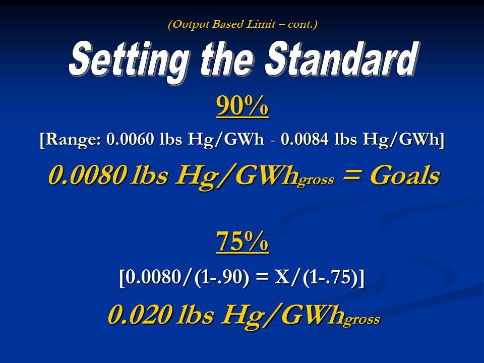 (Output Based Limit – cont.) 90% [Range: 0.0060 lbs Hg/GWh - 0.0084 lbs Hg/GWh] 0.0080 lbs Hg/GWh gross = Goals 75% [0.0080/(1-.90) = X/(1-.75)] 0.020