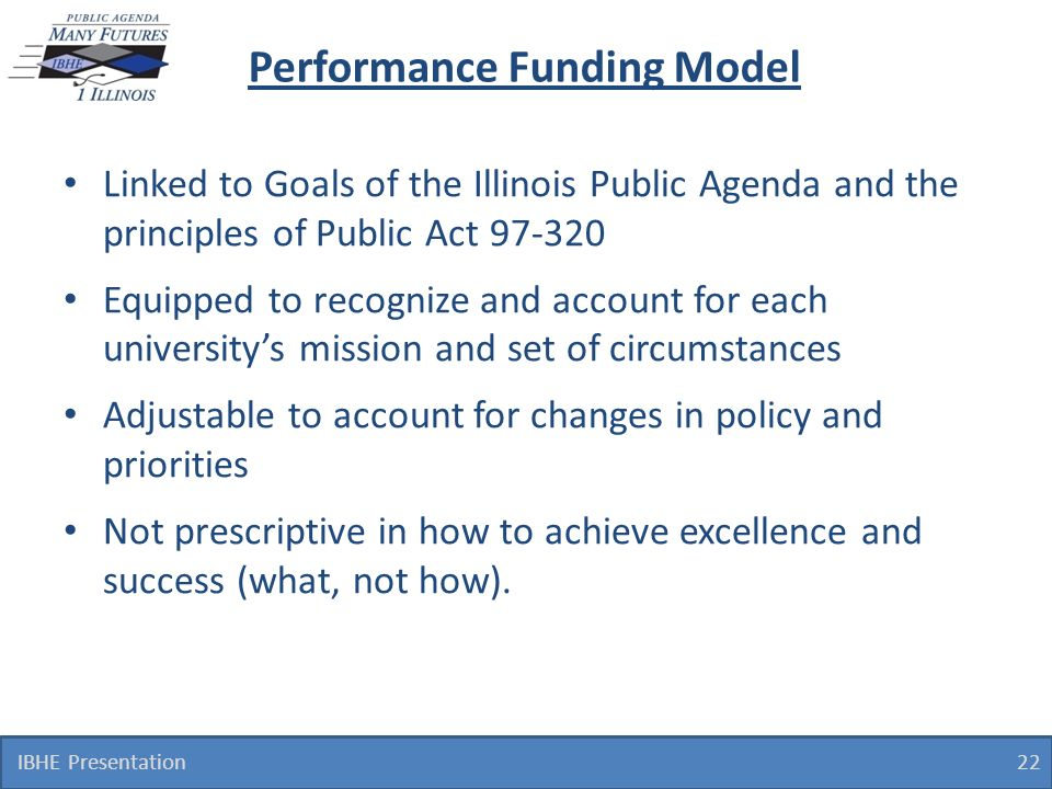 Performance Funding Model Linked to Goals of the Illinois Public Agenda and the principles of Public Act 97-320 Equipped to recognize and account for