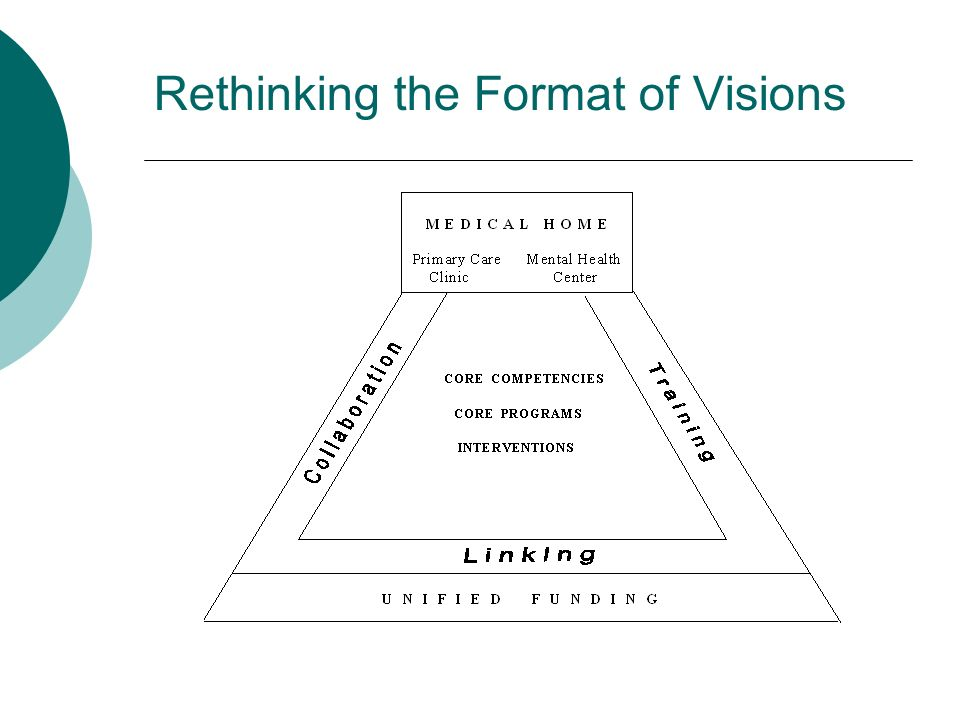 Rethinking the Format of Visions