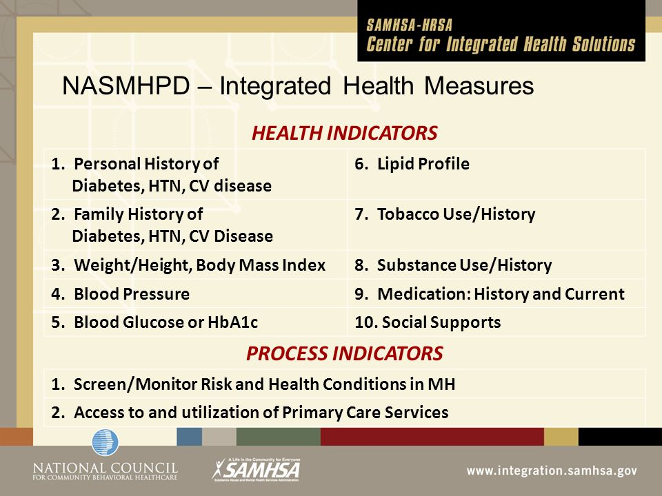 NASMHPD – Integrated Health Measures HEALTH INDICATORS 1.