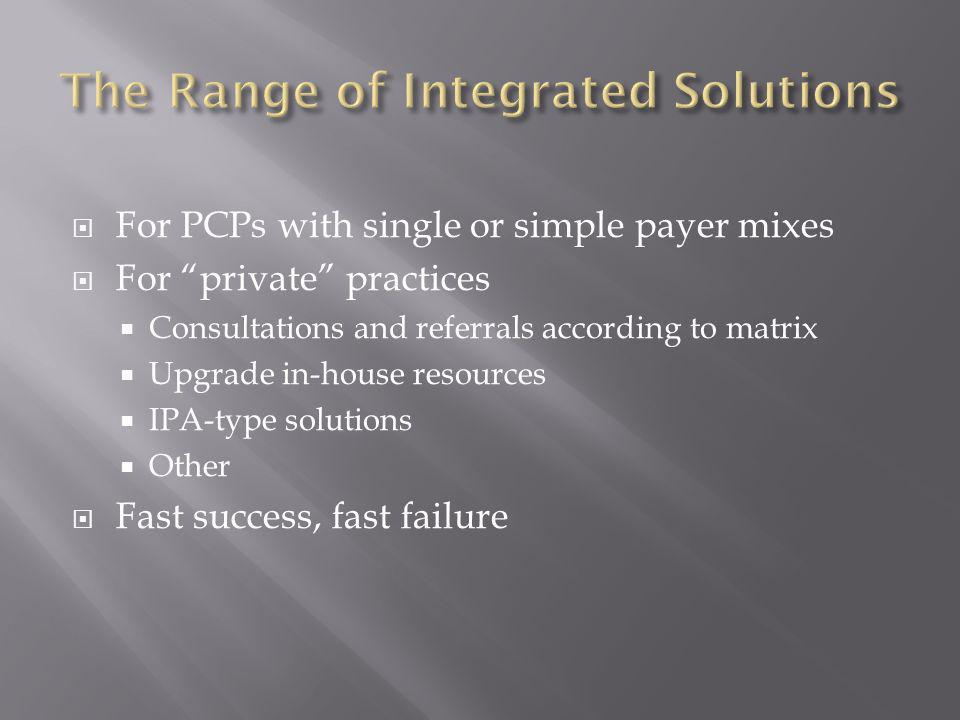 For PCPs with single or simple payer mixes For private practices Consultations and referrals according to matrix Upgrade in-house resources IPA-type s