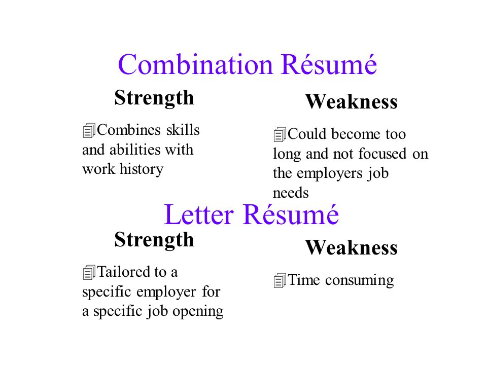 Combination Résumé Strength Combines skills and abilities with work history Weakness Could become too long and not focused on the employers job needs Letter Résumé Strength Tailored to a specific employer for a specific job opening Weakness Time consuming