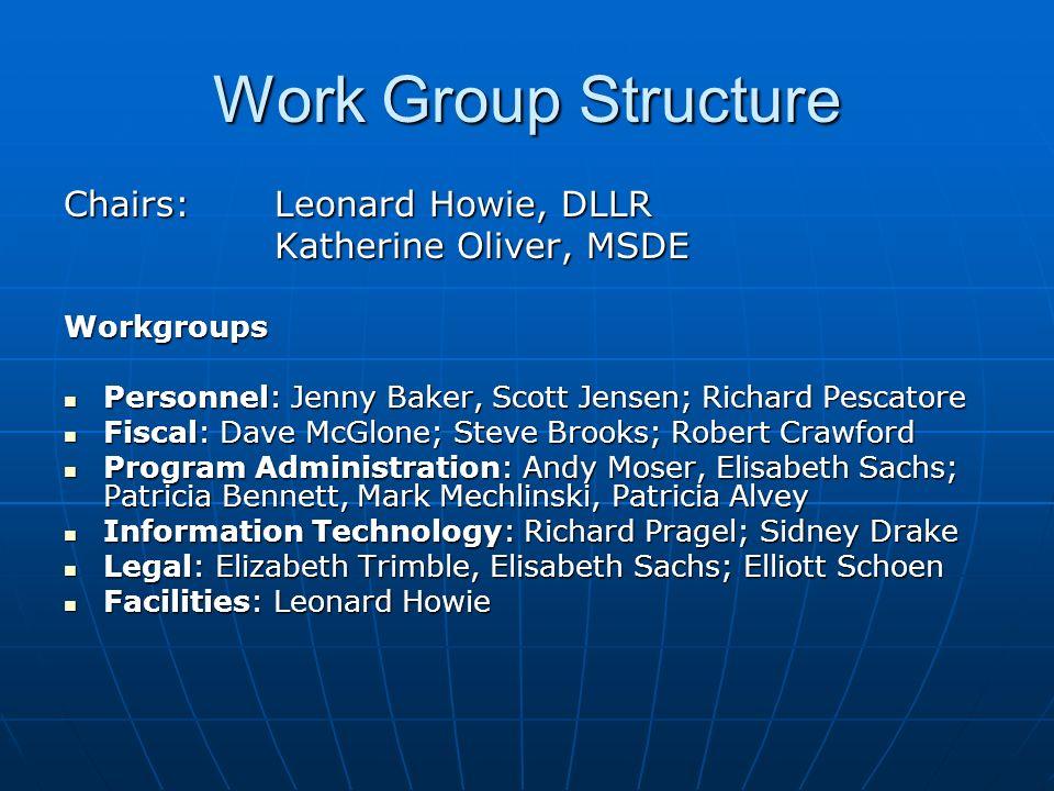 Work Group Structure Chairs:Leonard Howie, DLLR Katherine Oliver, MSDE Workgroups Personnel: Jenny Baker, Scott Jensen; Richard Pescatore Personnel: J