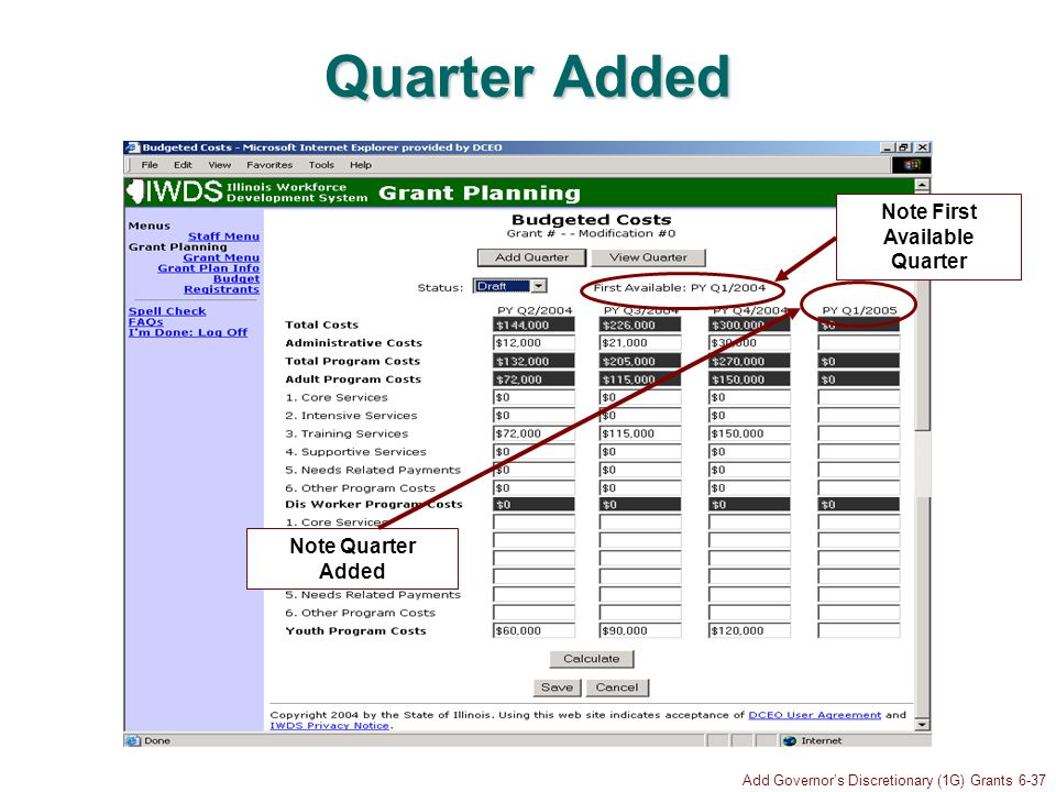 Add Governors Discretionary (1G) Grants 6-37 Quarter Added Note First Available Quarter Note Quarter Added