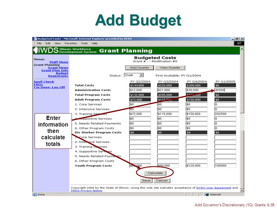 Add Governors Discretionary (1G) Grants 6-38 Add Budget Enter information then calculate totals