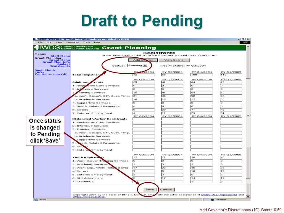 Add Governors Discretionary (1G) Grants 6-69 Draft to Pending Once status is changed to Pending click Save