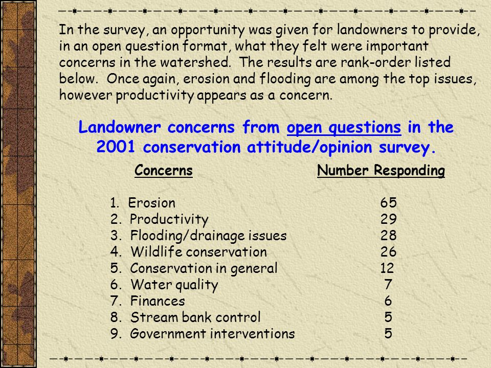 In the survey, an opportunity was given for landowners to provide, in an open question format, what they felt were important concerns in the watershed.