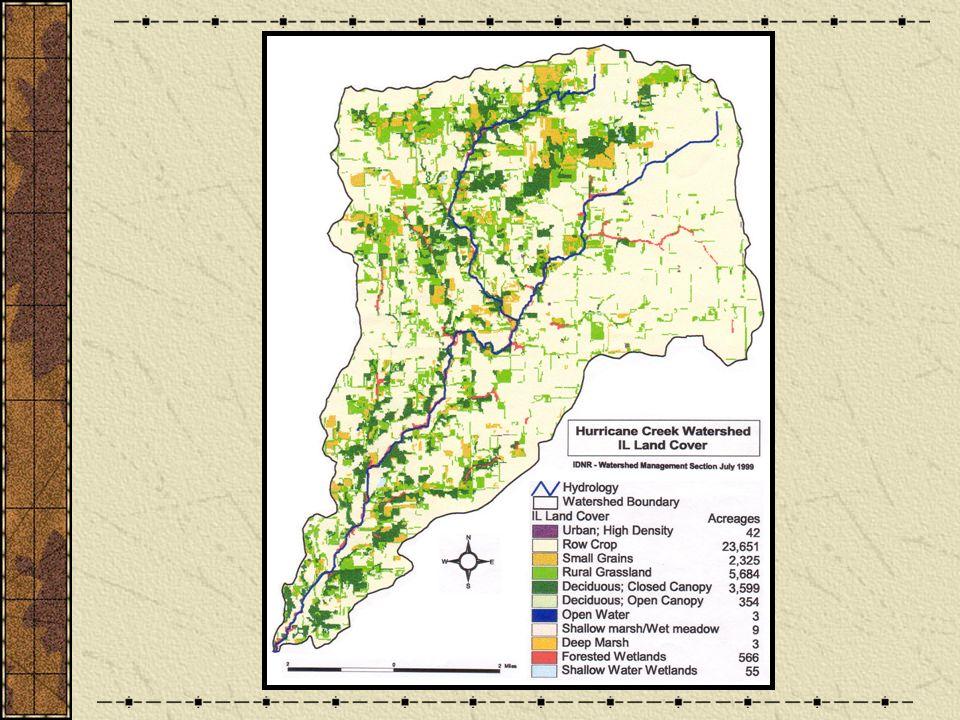 Economic/environmental attitudes of landowners.