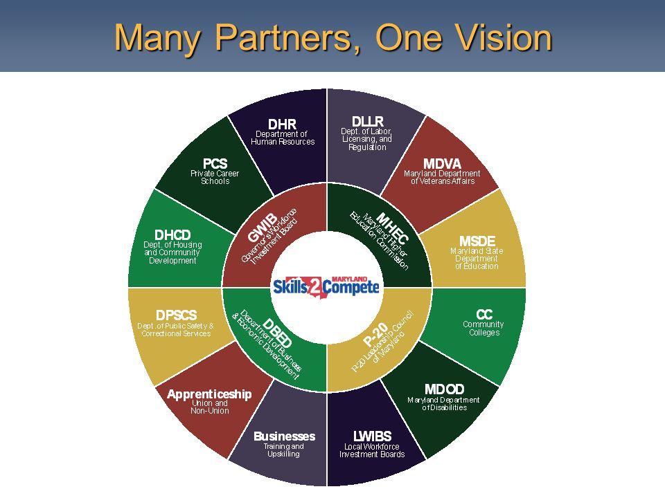 Many Partners, One Vision
