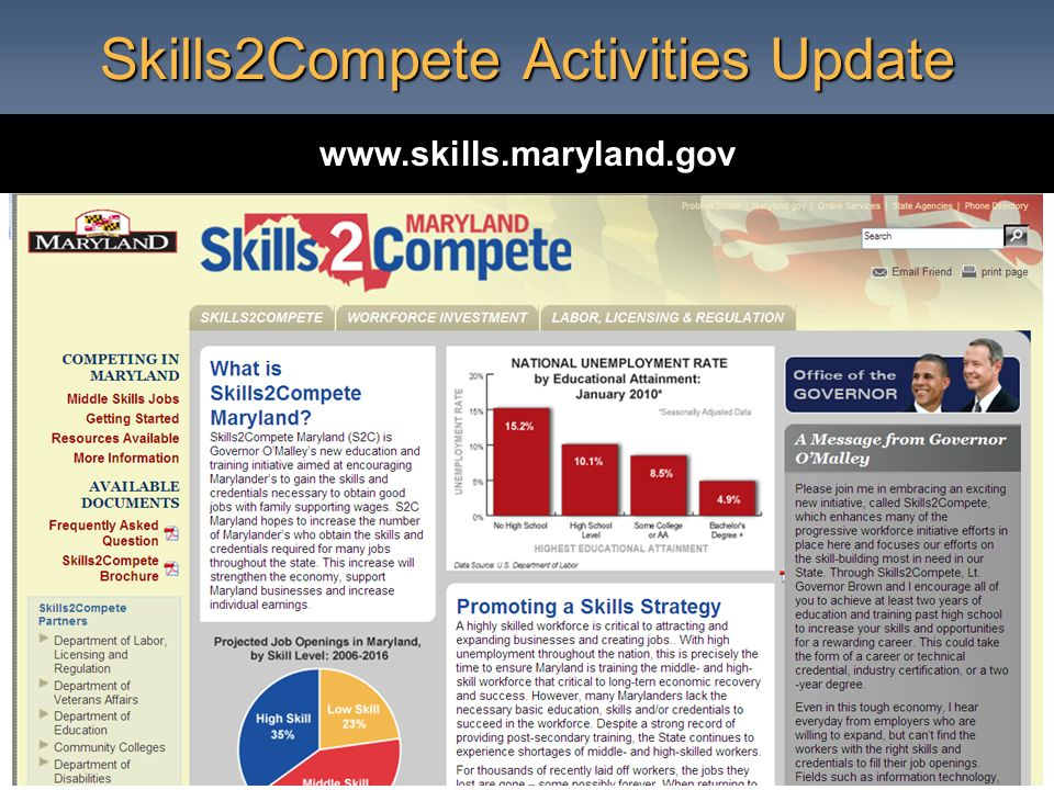 Skills2Compete Activities Update www.skills.maryland.gov