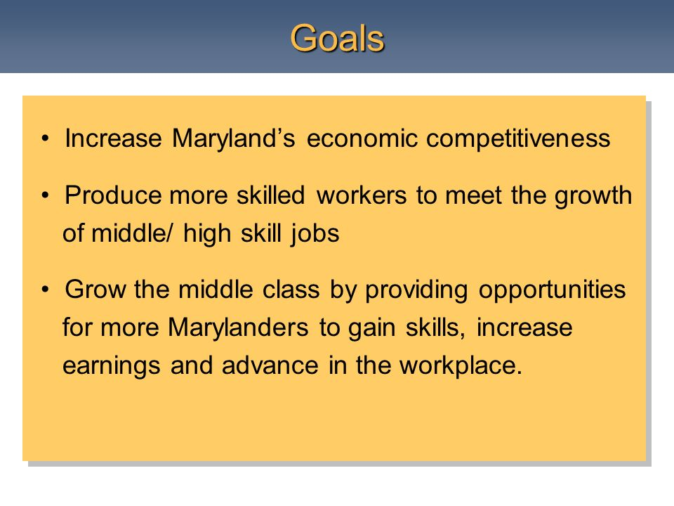 Goals Increase Marylands economic competitiveness Produce more skilled workers to meet the growth of middle/ high skill jobs Grow the middle class by providing opportunities for more Marylanders to gain skills, increase earnings and advance in the workplace.