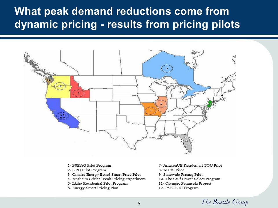 6 What peak demand reductions come from dynamic pricing - results from pricing pilots