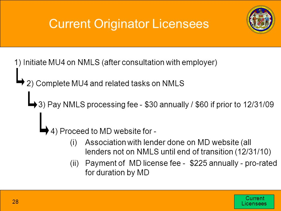 28 Current Originator Licensees 1) Initiate MU4 on NMLS (after consultation with employer) 2) Complete MU4 and related tasks on NMLS 3) Pay NMLS processing fee - $30 annually / $60 if prior to 12/31/09 4) Proceed to MD website for - (i)Association with lender done on MD website (all lenders not on NMLS until end of transition (12/31/10) (ii)Payment of MD license fee - $225 annually - pro-rated for duration by MD Current Licensees