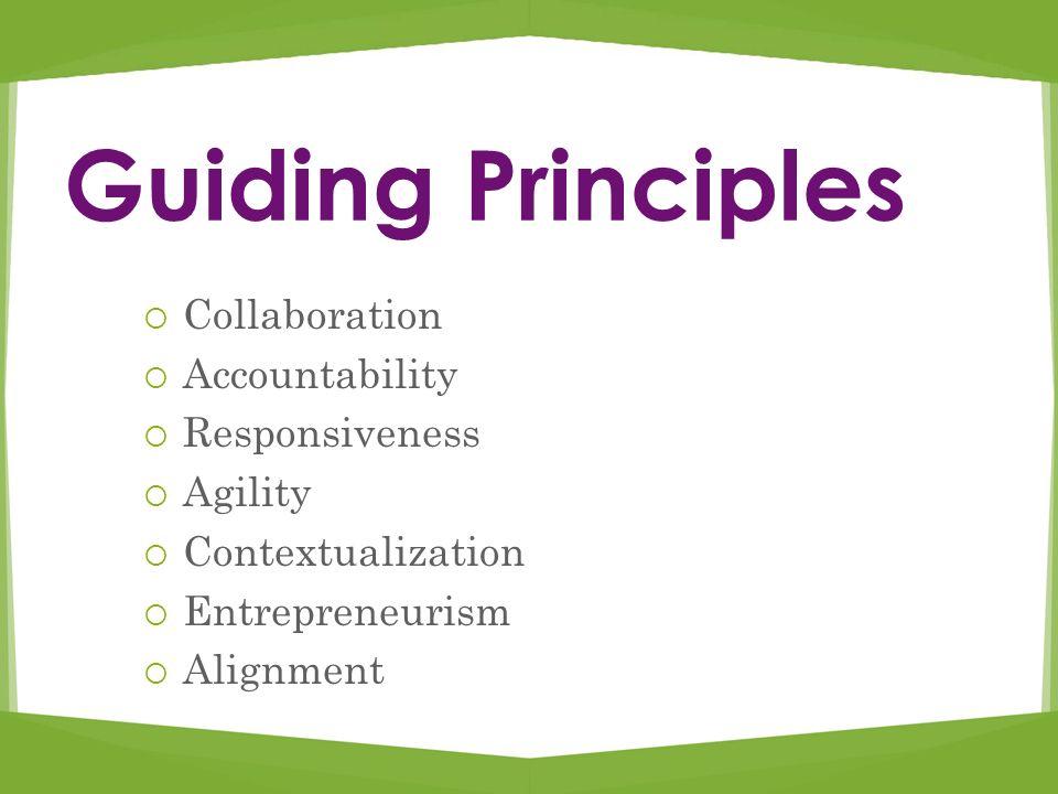 Guiding Principles Collaboration Accountability Responsiveness Agility Contextualization Entrepreneurism Alignment