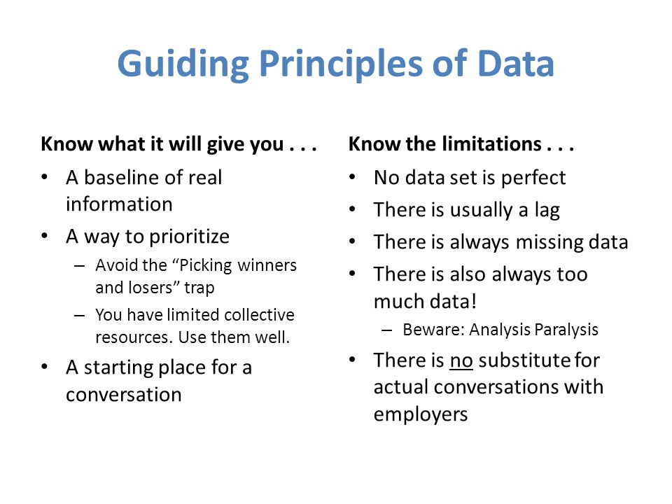 Guiding Principles of Data Know what it will give you... A baseline of real information A way to prioritize – Avoid the Picking winners and losers tra