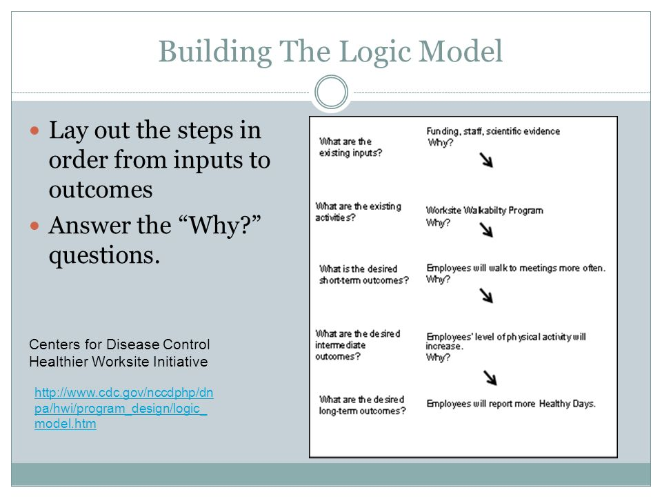 Building The Logic Model Lay out the steps in order from inputs to outcomes Answer the Why? questions. Centers for Disease Control Healthier Worksite