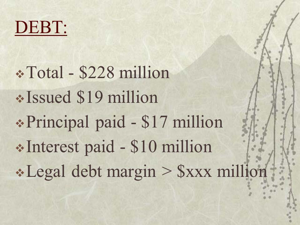 DEBT: Total - $228 million Issued $19 million Principal paid - $17 million Interest paid - $10 million Legal debt margin > $xxx million