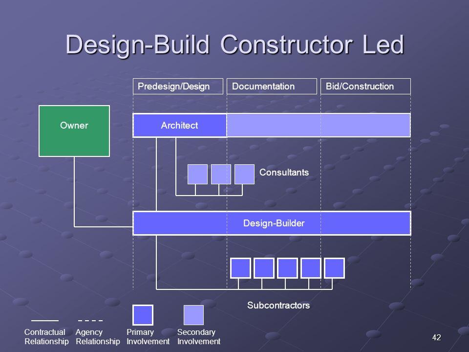 42 Design-Build Constructor Led Predesign/DesignDocumentationBid/Construction Consultants ArchitectOwner Subcontractors Contractual Relationship Agenc