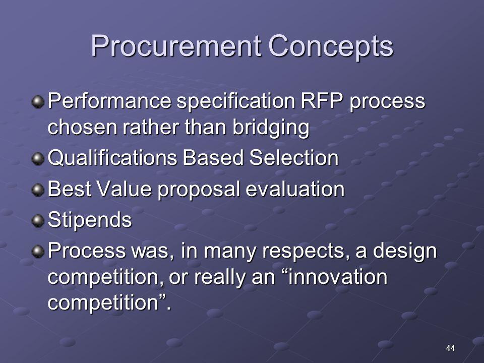 44 Procurement Concepts Performance specification RFP process chosen rather than bridging Qualifications Based Selection Best Value proposal evaluatio
