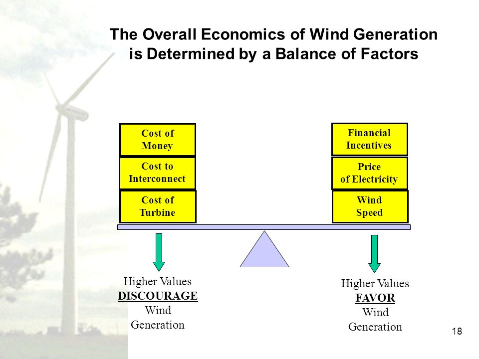 18 Cost of Money Wind Speed Price of Electricity Higher Values DISCOURAGE Wind Generation Higher Values FAVOR Wind Generation Cost of Turbine Cost to