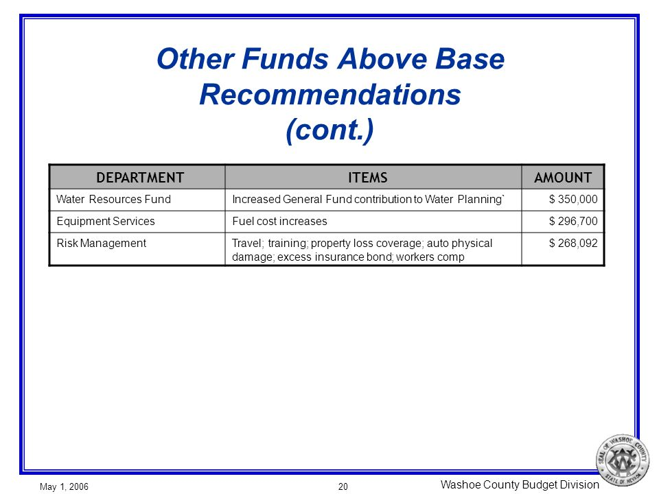 Washoe County Budget Division May 1, 200620 Other Funds Above Base Recommendations (cont.) DEPARTMENT ITEMSAMOUNT Water Resources FundIncreased General Fund contribution to Water Planning`$ 350,000 Equipment ServicesFuel cost increases$ 296,700 Risk ManagementTravel; training; property loss coverage; auto physical damage; excess insurance bond; workers comp $ 268,092