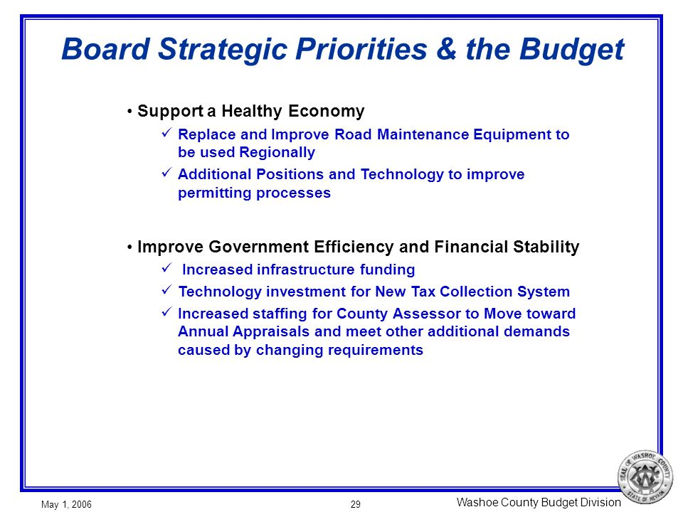 Washoe County Budget Division May 1, 200629 Board Strategic Priorities & the Budget Support a Healthy Economy Replace and Improve Road Maintenance Equipment to be used Regionally Additional Positions and Technology to improve permitting processes Improve Government Efficiency and Financial Stability Increased infrastructure funding Technology investment for New Tax Collection System Increased staffing for County Assessor to Move toward Annual Appraisals and meet other additional demands caused by changing requirements