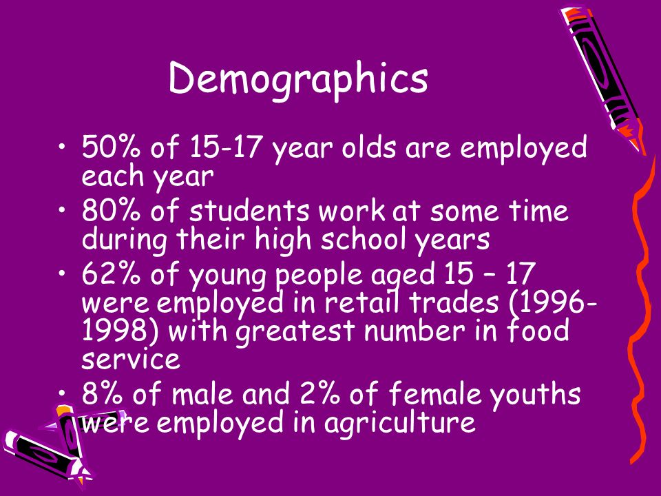 Demographics 50% of 15-17 year olds are employed each year 80% of students work at some time during their high school years 62% of young people aged 1