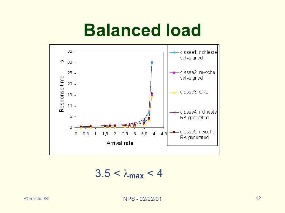 © Rosti/DSI NPS - 02/22/01 42 Balanced load 3.5 < max < 4