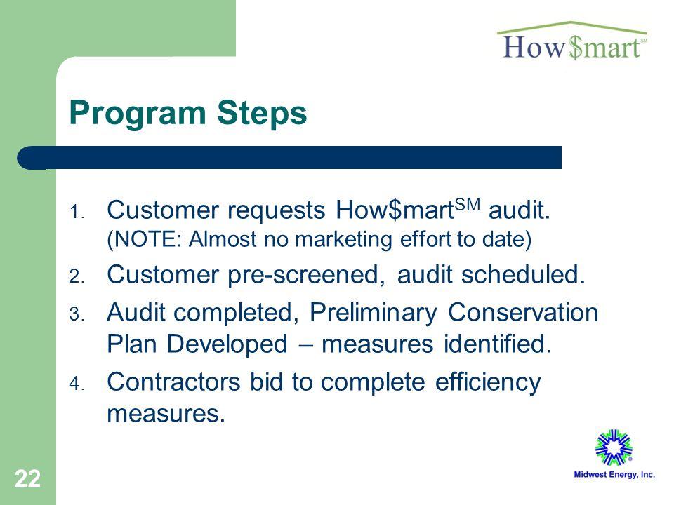 22 Program Steps 1. Customer requests How$mart SM audit.