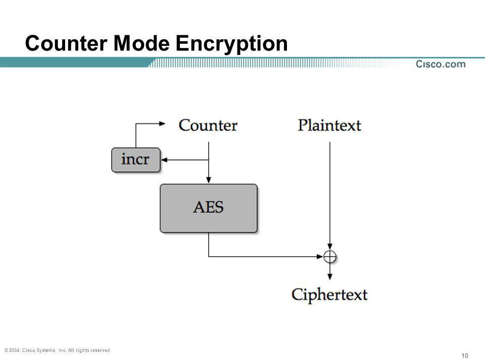 10 © 2004, Cisco Systems, Inc. All rights reserved. 10 Counter Mode Encryption