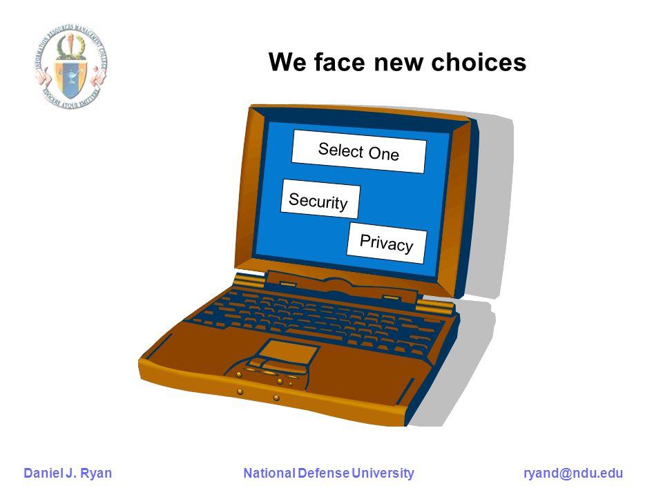 Daniel J. Ryan National Defense University ryand@ndu.edu We face new choices Security Select One Privacy