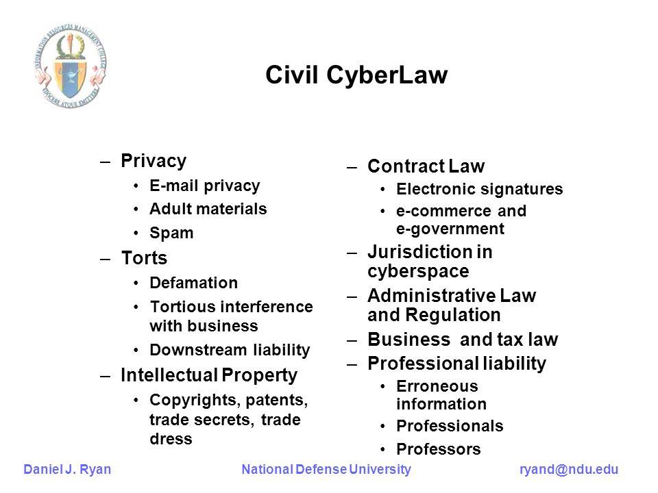Daniel J. Ryan National Defense University ryand@ndu.edu Civil CyberLaw –Privacy E-mail privacy Adult materials Spam –Torts Defamation Tortious interf