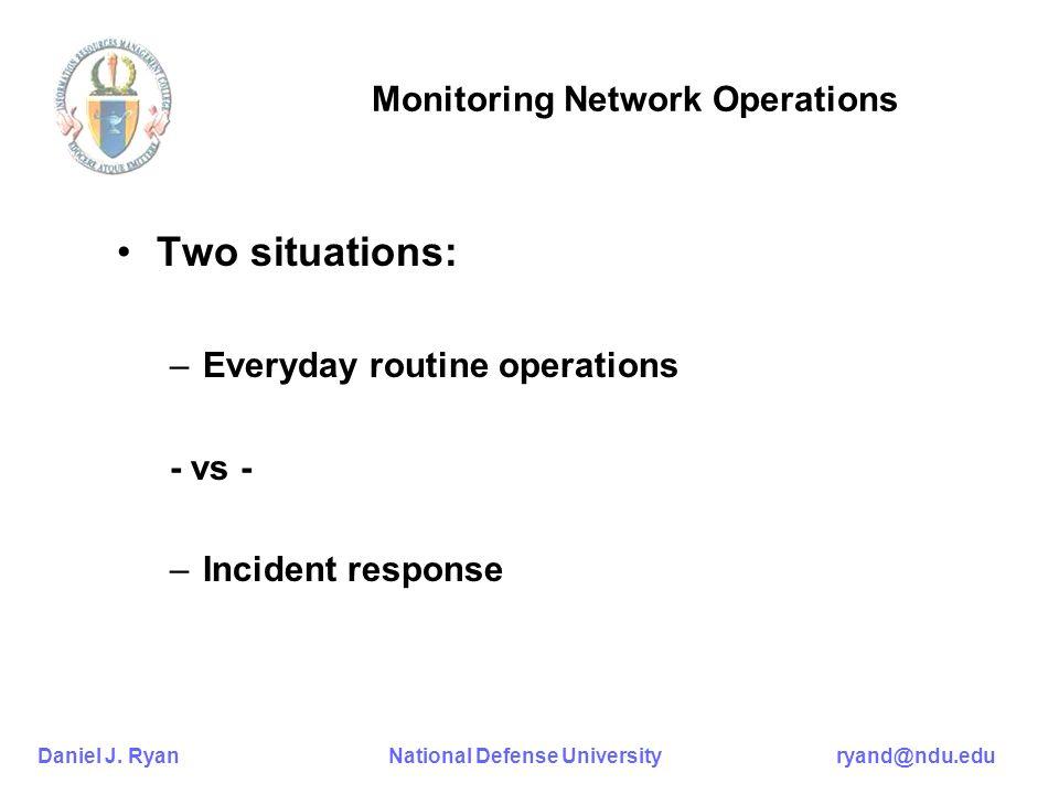 Daniel J. Ryan National Defense University ryand@ndu.edu Monitoring Network Operations Two situations: –Everyday routine operations - vs - –Incident r