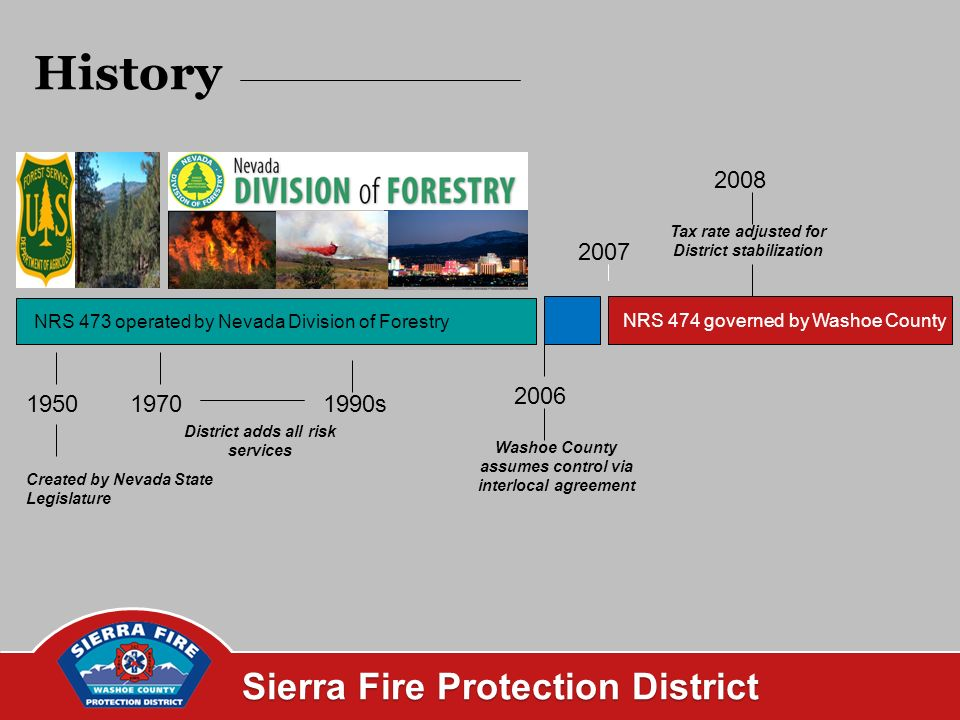 Sierra Fire Protection District History 1950 Created by Nevada State Legislature 2006 Washoe County assumes control via interlocal agreement 2007 NRS 473 operated by Nevada Division of Forestry NRS 474 governed by Washoe County 2008 Tax rate adjusted for District stabilization s District adds all risk services