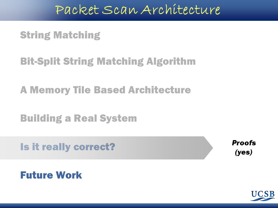 Packet Scan Architecture String Matching Bit-Split String Matching Algorithm A Memory Tile Based Architecture Building a Real System Is it really corr