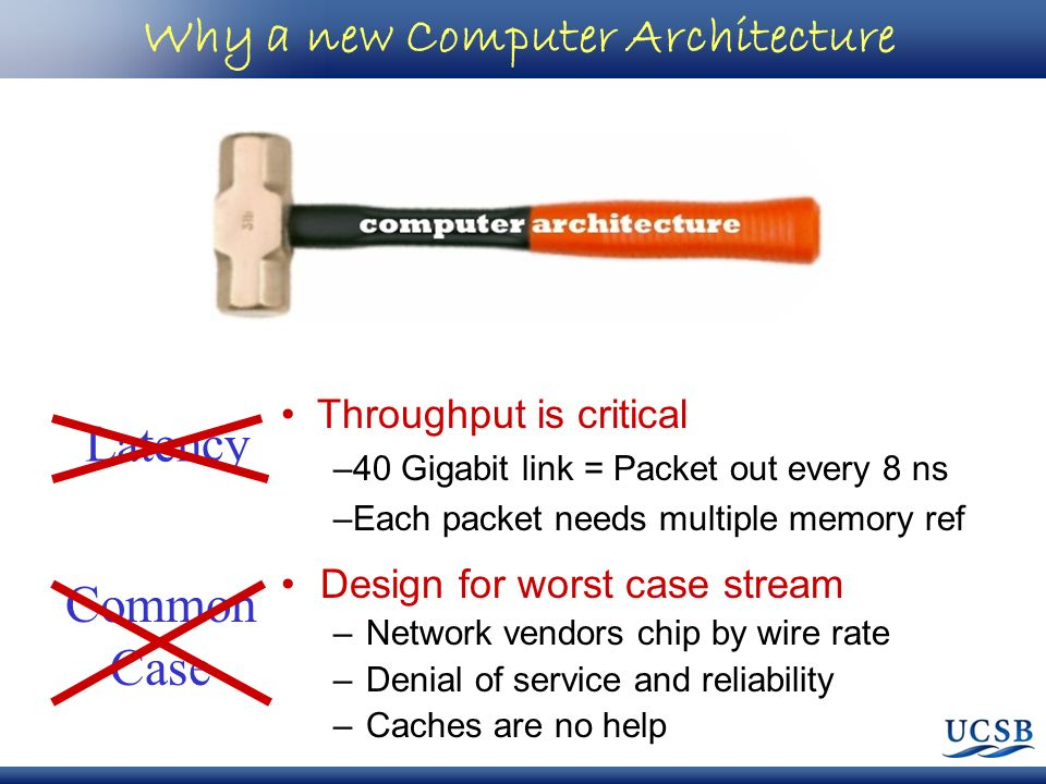 Why a new Computer Architecture Latency Common Case Design for worst case stream –Network vendors chip by wire rate –Denial of service and reliability