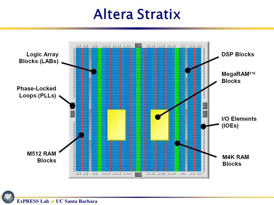 Altera Stratix