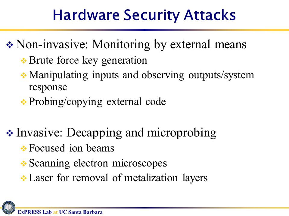 Hardware Security Attacks Non-invasive: Monitoring by external means Brute force key generation Manipulating inputs and observing outputs/system respo