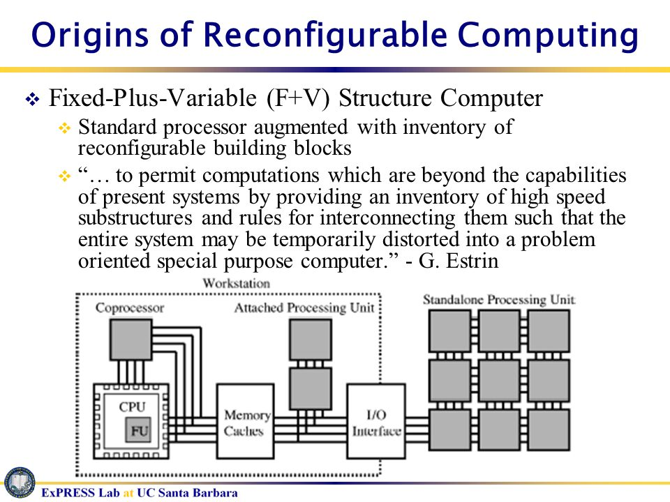 Origins of Reconfigurable Computing Fixed-Plus-Variable (F+V) Structure Computer Standard processor augmented with inventory of reconfigurable buildin